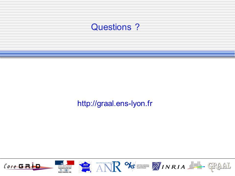 Questions http://graal.ens-lyon.fr