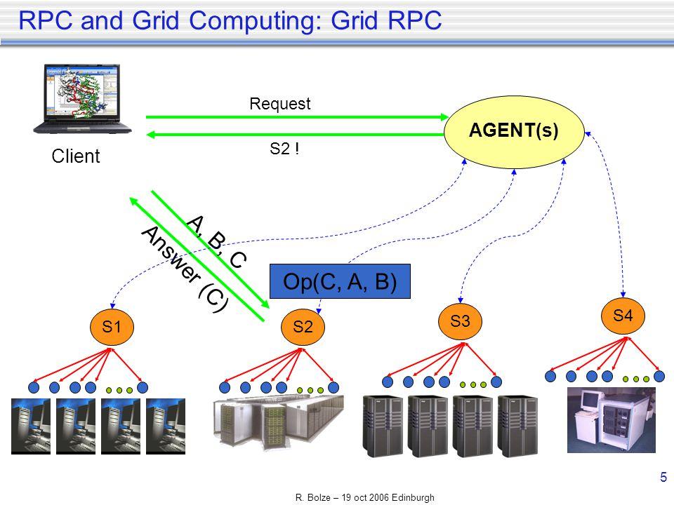 R. Bolze – 19 oct 2006 Edinburgh 5 RPC and Grid Computing: Grid RPC AGENT(s) S1S2 S3 S4 A, B, C Answer (C) S2 ! Request Op(C, A, B) Client