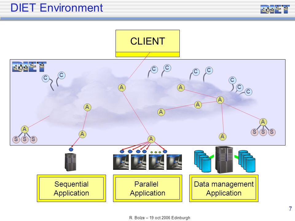 R. Bolze – 19 oct 2006 Edinburgh 7 DIET Environment CLIENT Sequential Application Data management Application Parallel Application C C C C C C C C C A