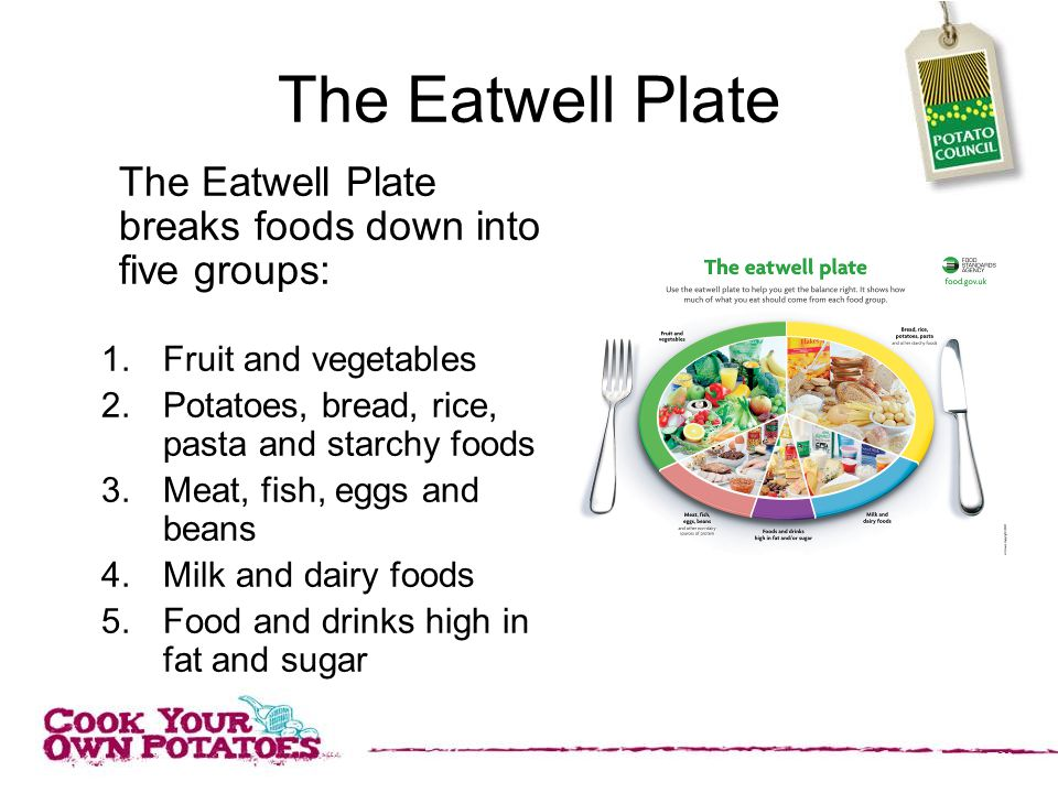 The Eatwell Plate The Eatwell Plate breaks foods down into five groups: 1.Fruit and vegetables 2.Potatoes, bread, rice, pasta and starchy foods 3.Meat, fish, eggs and beans 4.Milk and dairy foods 5.Food and drinks high in fat and sugar