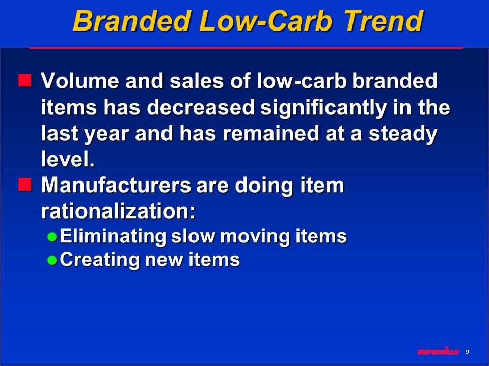9 Branded Low-Carb Trend Volume and sales of low-carb branded items has decreased significantly in the last year and has remained at a steady level.