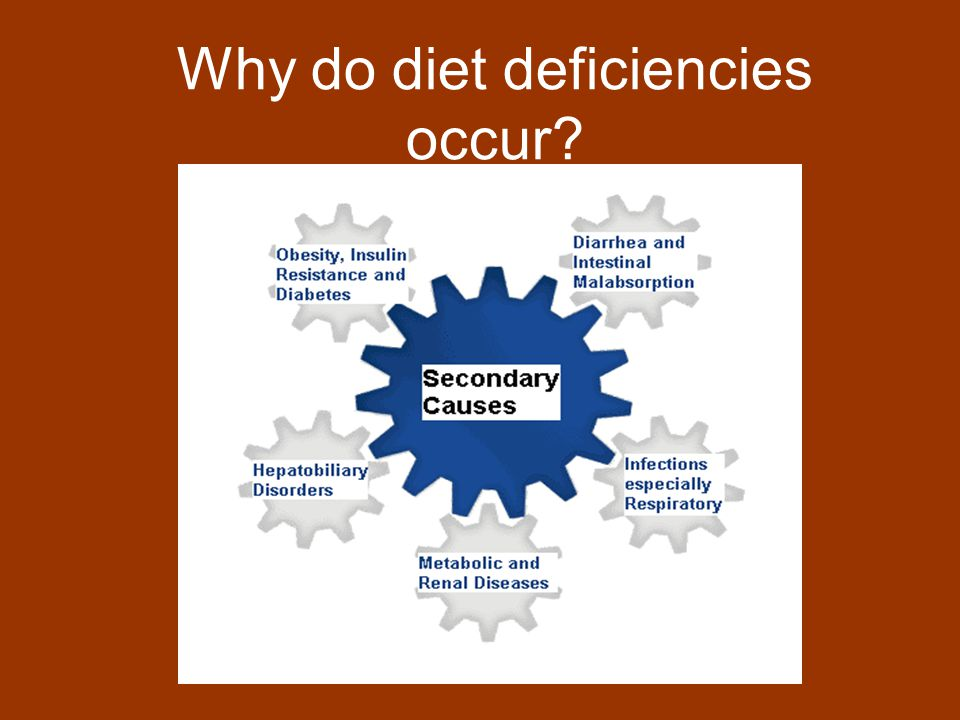 Why do diet deficiencies occur?
