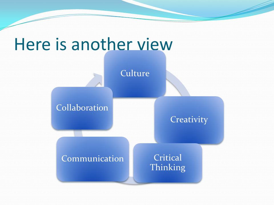 Here is another view Culture Creativity Critical Thinking Communication Collaboration