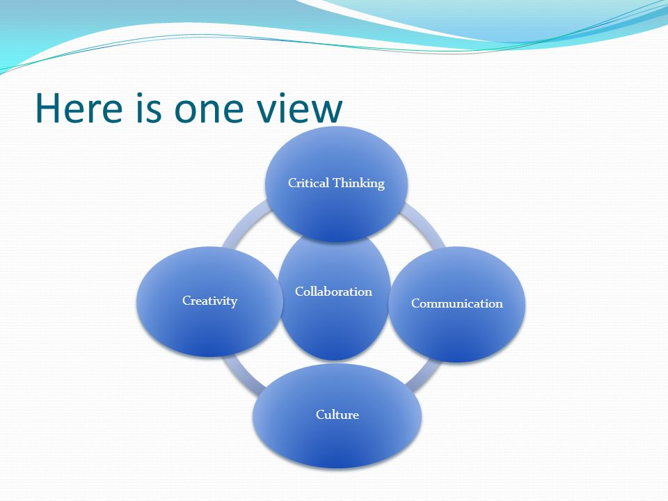 Here is one view Collaboration Critical Thinking Communication Culture Creativity