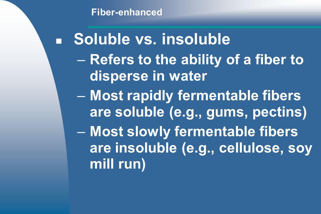 Fiber-enhanced Fermentable vs.