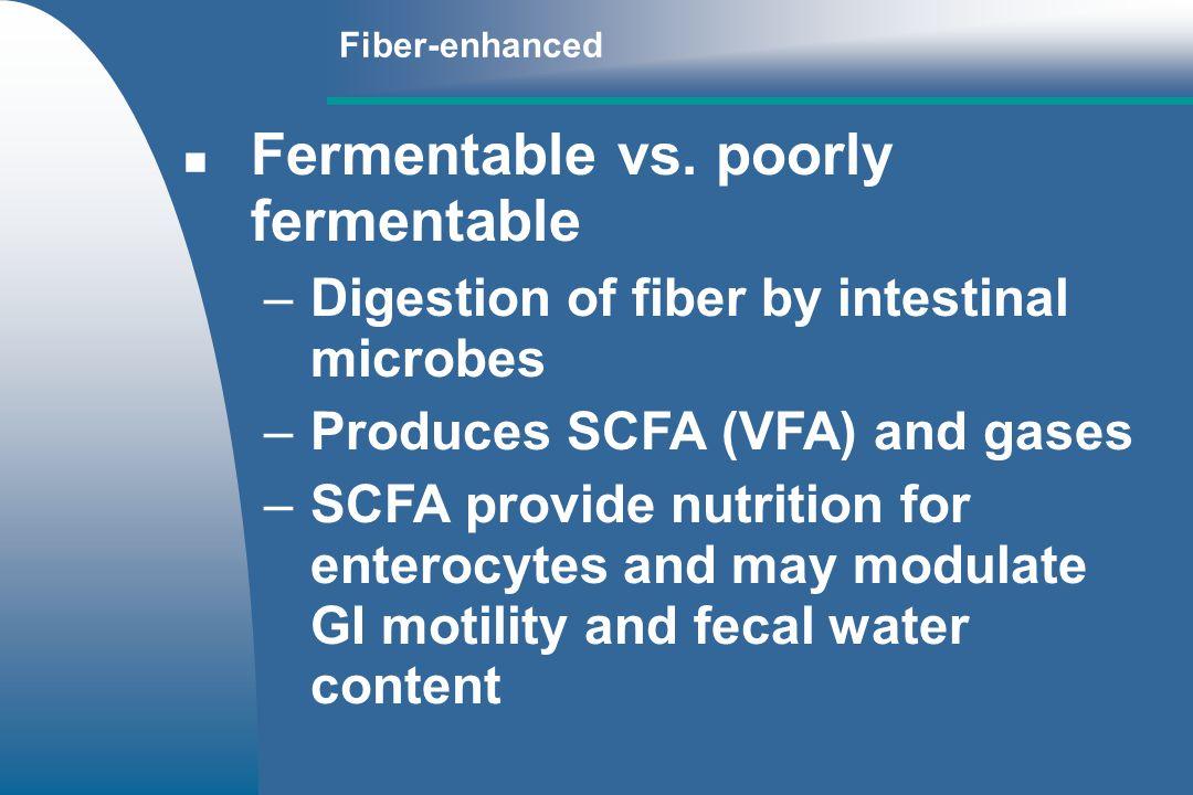 Fiber Fermentability in the Colon cellulose beet pulp pectin peanut hulls soybean hulls bran soy fiber guar gum slowly fermentable rapidly fermentable Fiber-enhanced