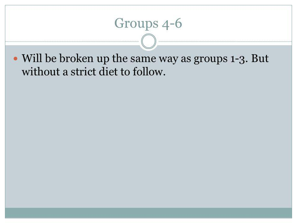 Groups 4-6 Will be broken up the same way as groups 1-3. But without a strict diet to follow.