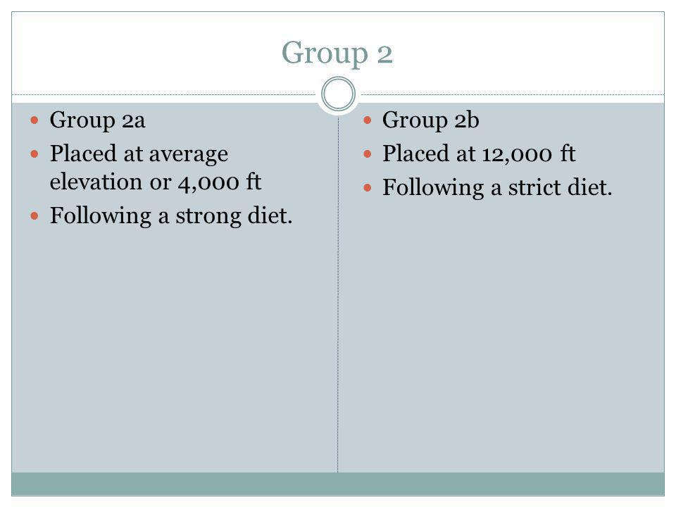 Group 3 Group 3a Placed at average elevation or 4,000 ft Following a strong diet.