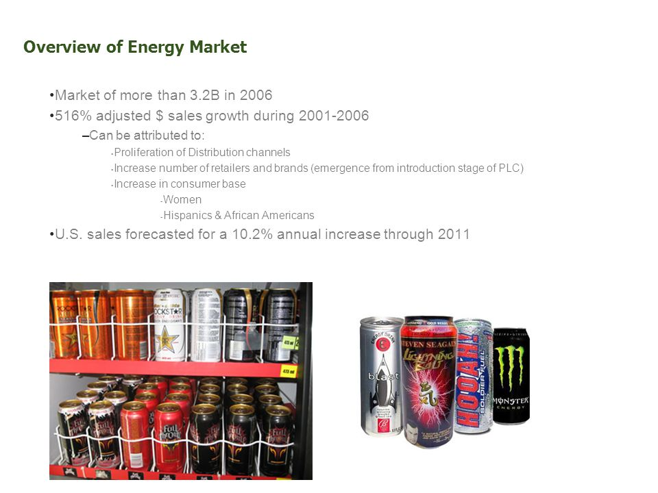Overview of Energy Market Market of more than 3.2B in 2006 516% adjusted $ sales growth during 2001-2006 –Can be attributed to: Proliferation of Distribution channels Increase number of retailers and brands (emergence from introduction stage of PLC) Increase in consumer base - Women - Hispanics & African Americans U.S.