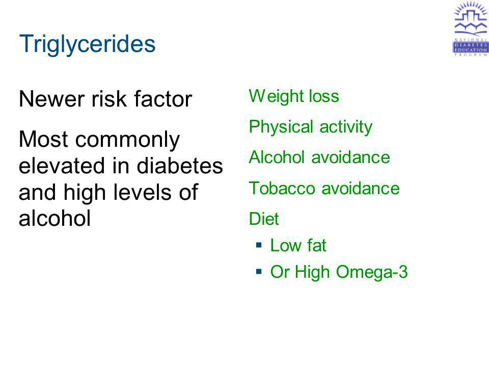 Impact of Lifestyle Modifications DietActivityWeightTobacco Blood Pressure DASH Diet (rich in fruits & vegetables) improves Physical Activity Improves Weight Loss Improves Short term increase in BP LDL Bad Cholesterol Low saturated fat Include soluble fiber Physical Activity Improves Weight Loss Improves HDL Good Cholesterol Include good fats in diet Physical Activity Improves Weight loss Improves Tobacco makes worse