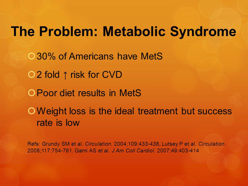 The Problem: Metabolic Syndrome 30% of Americans have MetS 2 fold risk for CVD Poor diet results in MetS Weight loss is the ideal treatment but success rate is low Refs: Grundy SM et al.