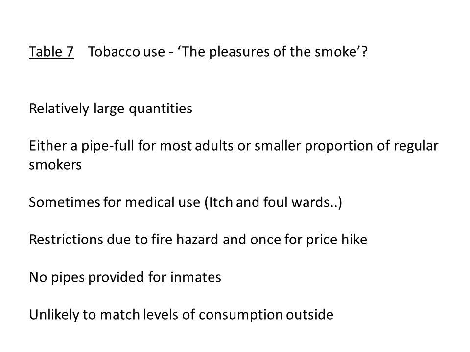 Table 7 Tobacco use - The pleasures of the smoke.
