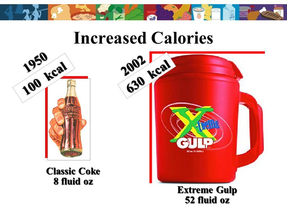 Increased Calories Classic Coke 8 fluid oz 100 kcal 1950 Extreme Gulp 52 fluid oz 2002 630 kcal
