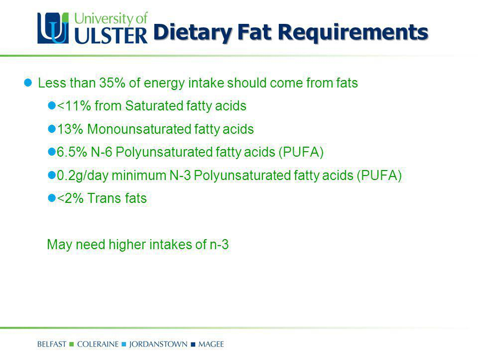 Dietary Fat Requirements Less than 35% of energy intake should come from fats <11% from Saturated fatty acids 13% Monounsaturated fatty acids 6.5% N-6