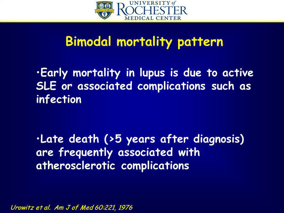 Early mortality in lupus is due to active SLE or associated complications such as infection Late death (>5 years after diagnosis) are frequently assoc