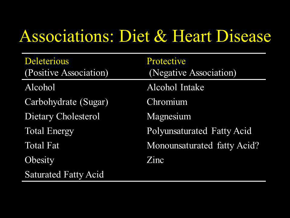 Associations: Diet & Heart Disease Deleterious (Positive Association) Protective (Negative Association) AlcoholAlcohol Intake Carbohydrate (Sugar)Chromium Dietary CholesterolMagnesium Total EnergyPolyunsaturated Fatty Acid Total FatMonounsaturated fatty Acid.