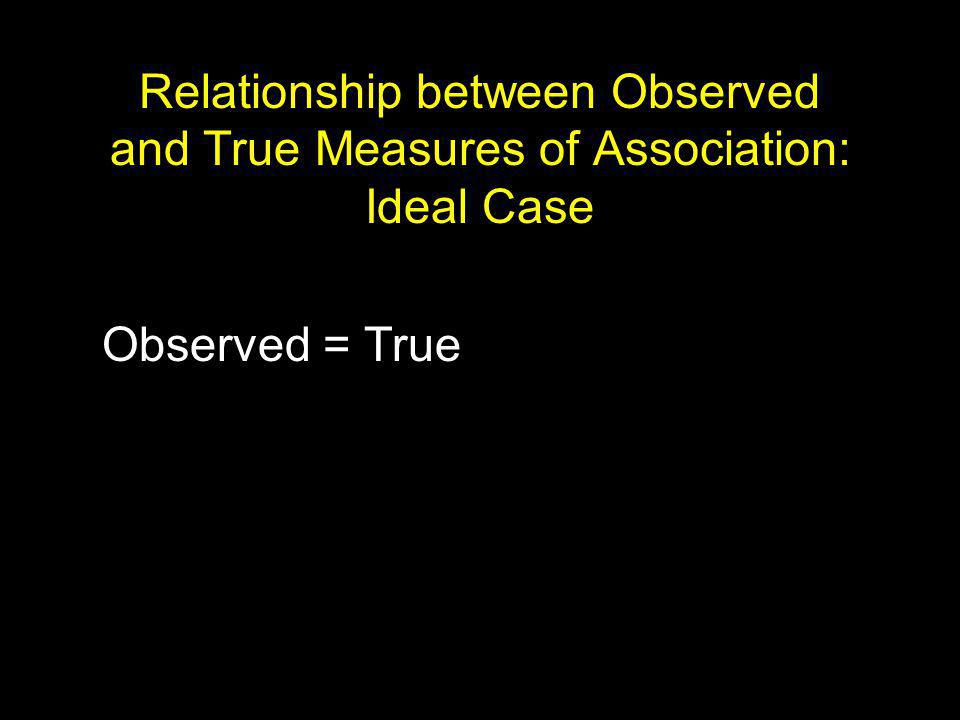 Relationship between Observed and True Measures of Association: Ideal Case Observed = True