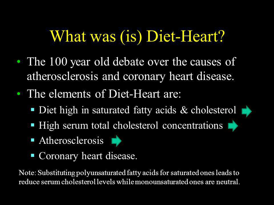 What was (is) Diet-Heart.
