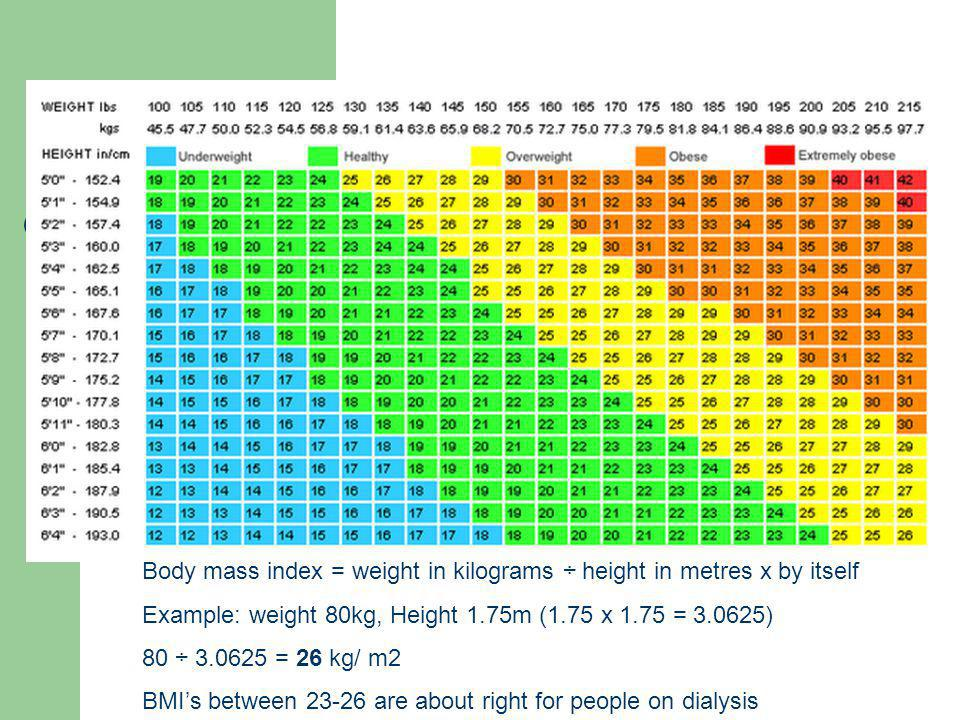 Body mass index = weight in kilograms ÷ height in metres x by itself Example: weight 80kg, Height 1.75m (1.75 x 1.75 = 3.0625) 80 ÷ 3.0625 = 26 kg/ m2