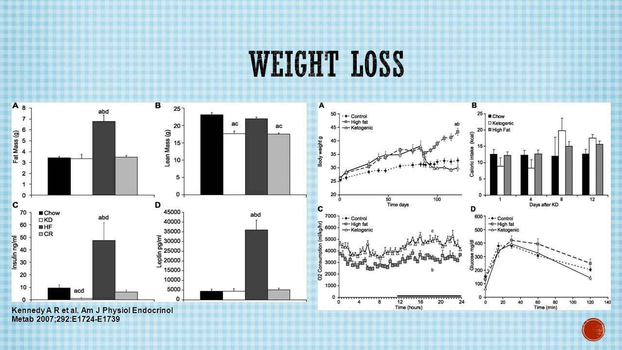 Kennedy A R et al. Am J Physiol Endocrinol Metab 2007;292:E1724-E1739