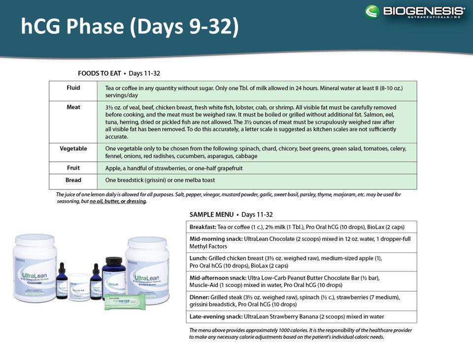 hCG Phase (Days 9-32)