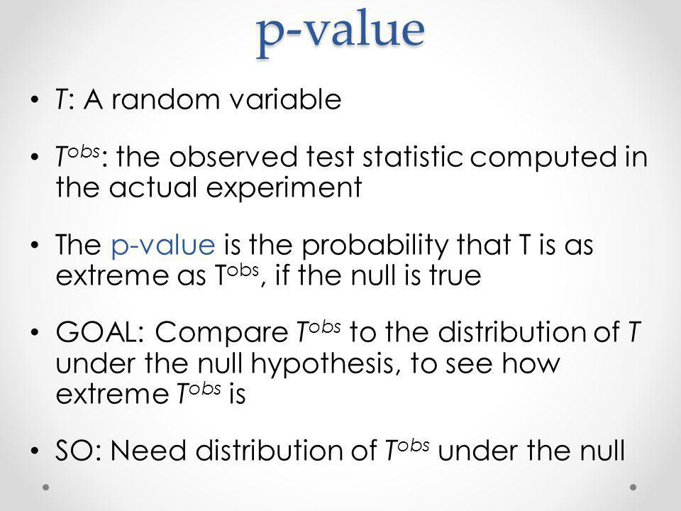 p-value T: A random variable T obs : the observed test statistic computed in the actual experiment The p-value is the probability that T is as extreme as T obs, if the null is true GOAL: Compare T obs to the distribution of T under the null hypothesis, to see how extreme T obs is SO: Need distribution of T obs under the null