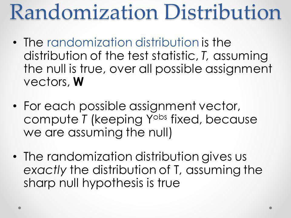 Randomization Distribution The randomization distribution is the distribution of the test statistic, T, assuming the null is true, over all possible assignment vectors, W For each possible assignment vector, compute T (keeping Y obs fixed, because we are assuming the null) The randomization distribution gives us exactly the distribution of T, assuming the sharp null hypothesis is true
