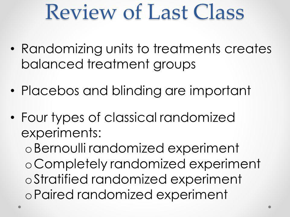 Review of Last Class Randomizing units to treatments creates balanced treatment groups Placebos and blinding are important Four types of classical randomized experiments: o Bernoulli randomized experiment o Completely randomized experiment o Stratified randomized experiment o Paired randomized experiment