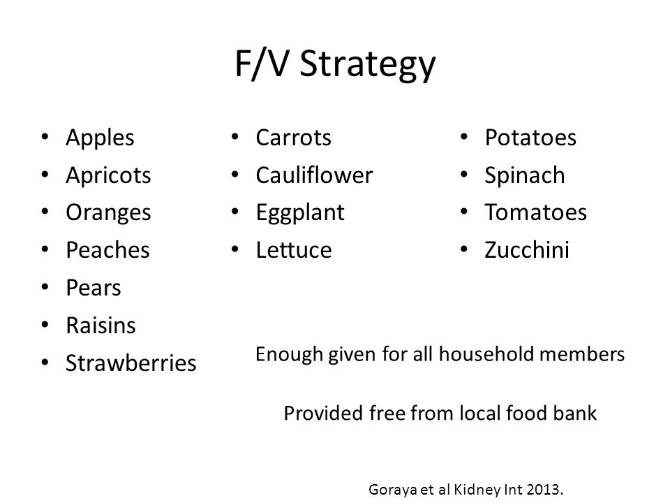 F/V Strategy Apples Apricots Oranges Peaches Pears Raisins Strawberries Carrots Cauliflower Eggplant Lettuce Potatoes Spinach Tomatoes Zucchini Enough given for all household members Provided free from local food bank Goraya et al Kidney Int 2013.