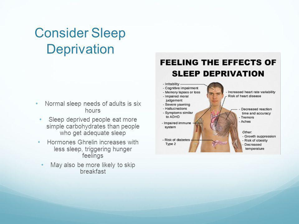Consider Sleep Deprivation Normal sleep needs of adults is six hours Sleep deprived people eat more simple carbohydrates than people who get adequate sleep Hormones Ghrelin increases with less sleep, triggering hunger feelings May also be more likely to skip breakfast
