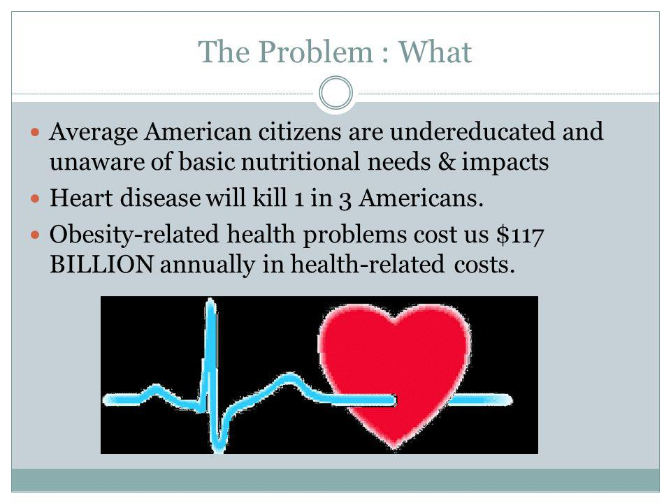 The Problem : What Average American citizens are undereducated and unaware of basic nutritional needs & impacts Heart disease will kill 1 in 3 Americans.