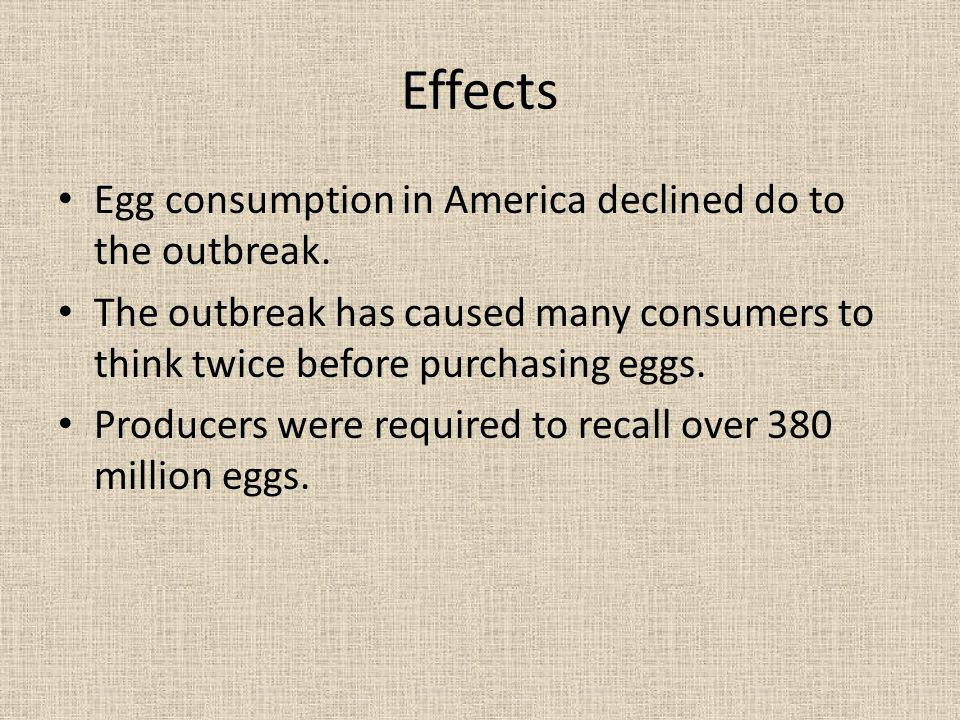 Effects Egg consumption in America declined do to the outbreak.