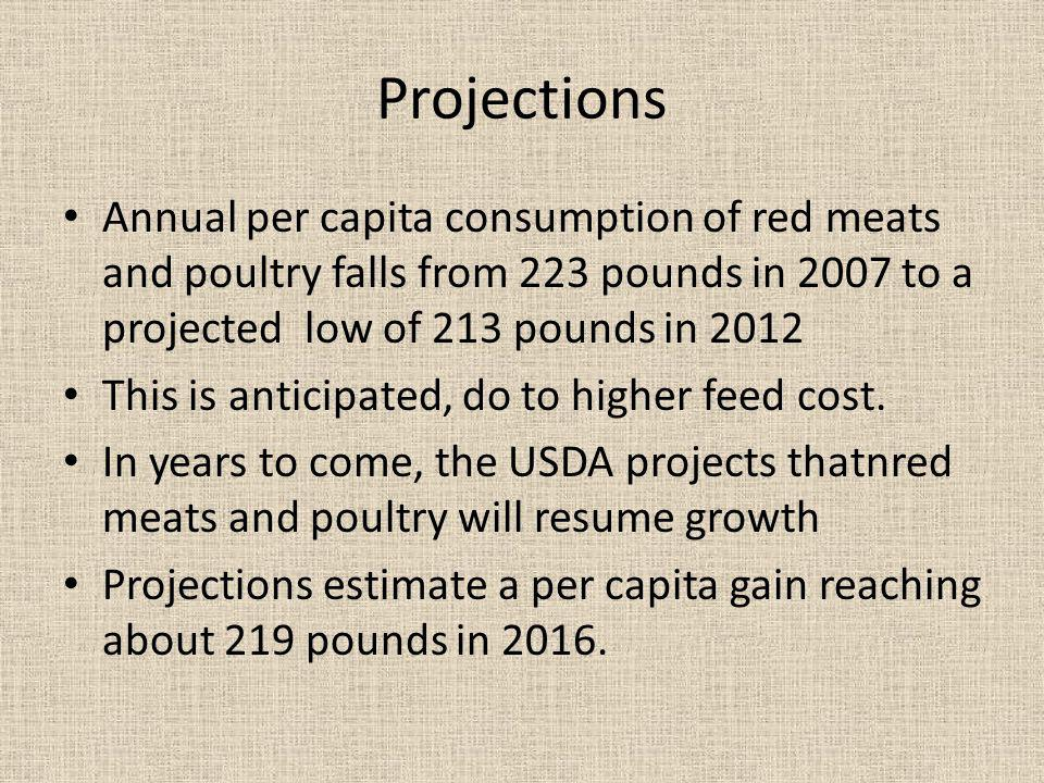 Projections Annual per capita consumption of red meats and poultry falls from 223 pounds in 2007 to a projected low of 213 pounds in 2012 This is anticipated, do to higher feed cost.