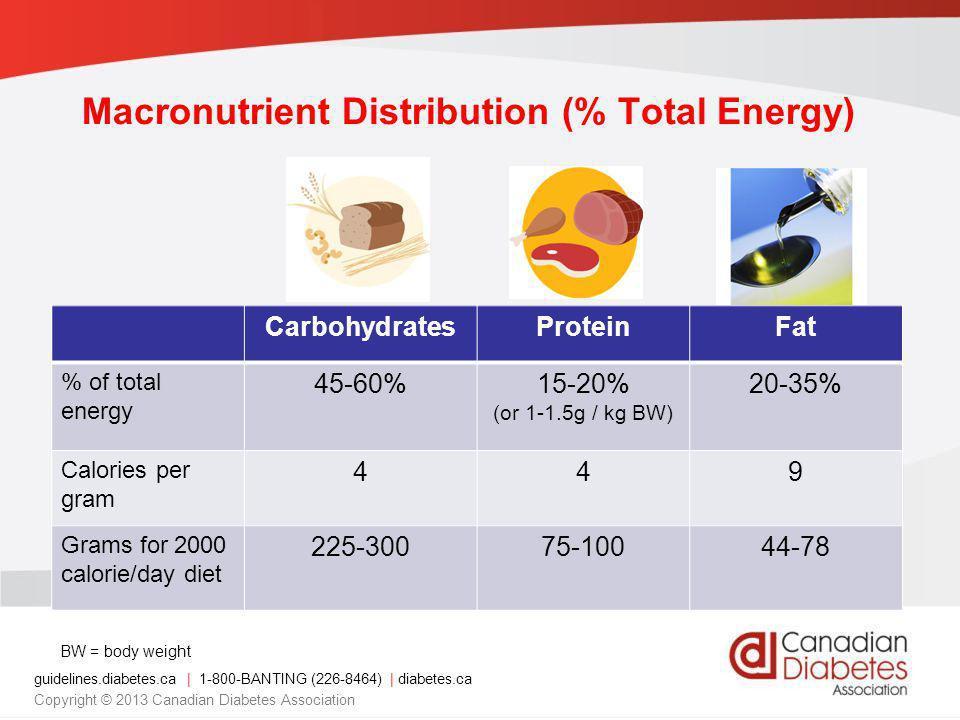 guidelines.diabetes.ca | 1-800-BANTING (226-8464) | diabetes.ca Copyright © 2013 Canadian Diabetes Association Choosing Foods Using % Daily Value http://www.hc-sc.gc.ca/fn-an/label- etiquet/nutrition/cons/fact-fiche-eng.php Daily Values > 15% = a lot Daily Value < 5% = a little