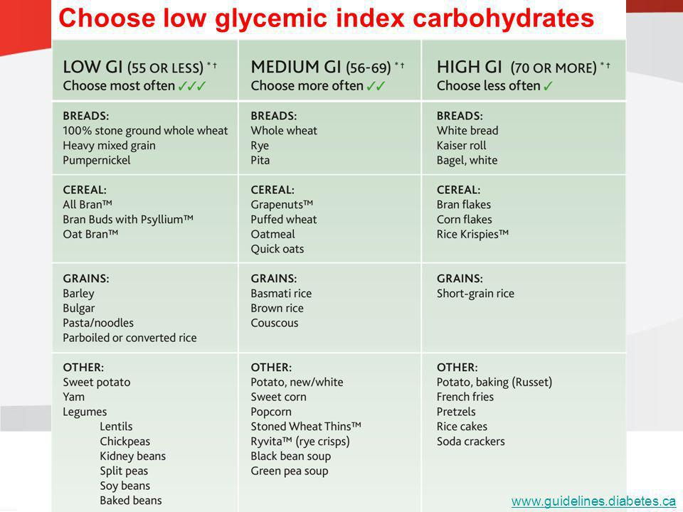 guidelines.diabetes.ca | 1-800-BANTING (226-8464) | diabetes.ca Copyright © 2013 Canadian Diabetes Association Choose low glycemic index carbohydrates www.guidelines.diabetes.ca