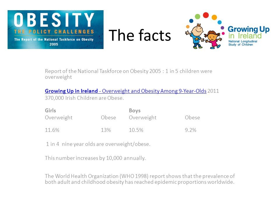 The facts Report of the National Taskforce on Obesity 2005 : 1 in 5 children were overweight Growing Up in Ireland - Overweight and Obesity Among 9-Year-OldsGrowing Up in Ireland - Overweight and Obesity Among 9-Year-Olds 2011 370,000 Irish Children are Obese.