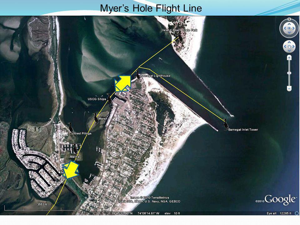 Myers Hole Flight Line