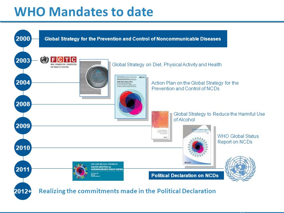 5 |5 | WHO Mandates to date 2000 2003 2004 2008 Global Strategy for the Prevention and Control of Noncommunicable Diseases Global Strategy on Diet, Physical Activity and Health Action Plan on the Global Strategy for the Prevention and Control of NCDs 2010 2009 2011 Global Strategy to Reduce the Harmful Use of Alcohol WHO Global Status Report on NCDs Political Declaration on NCDs 2012+ Realizing the commitments made in the Political Declaration