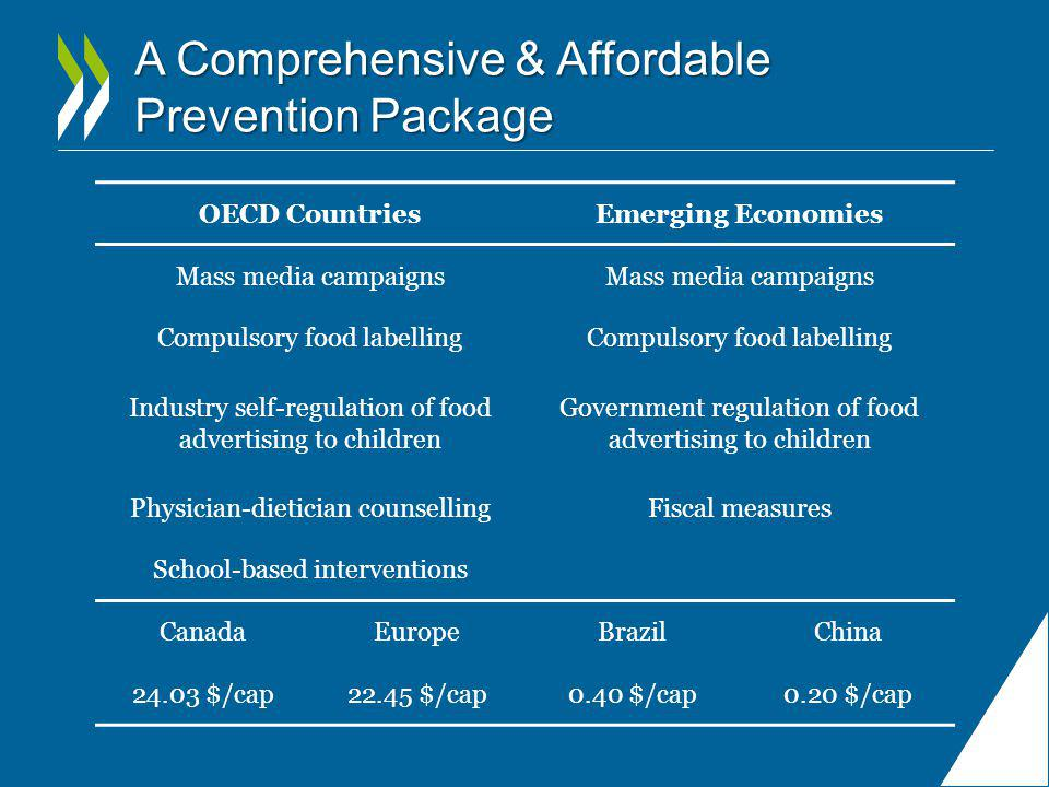 A Comprehensive & Affordable Prevention Package OECD CountriesEmerging Economies Mass media campaigns Compulsory food labelling Industry self-regulati