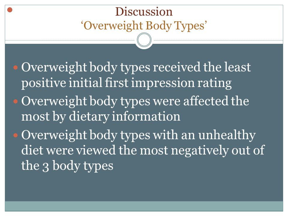 Discussion Overweight Body Types Overweight body types received the least positive initial first impression rating Overweight body types were affected the most by dietary information Overweight body types with an unhealthy diet were viewed the most negatively out of the 3 body types