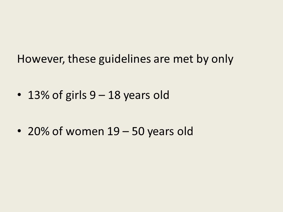 However, these guidelines are met by only 13% of girls 9 – 18 years old 20% of women 19 – 50 years old