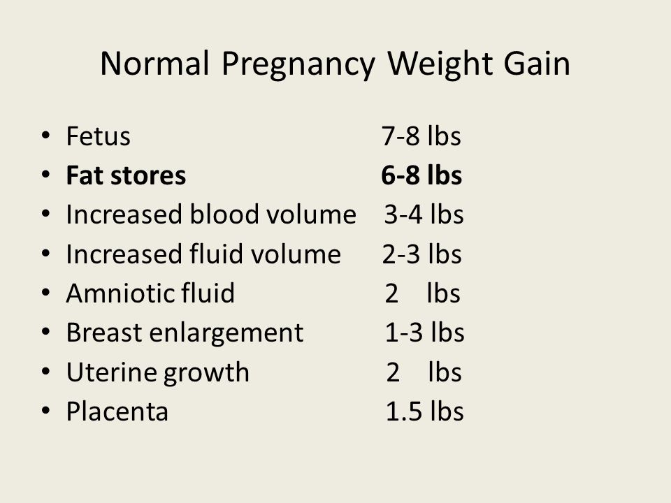 Normal Pregnancy Weight Gain Fetus 7-8 lbs Fat stores 6-8 lbs Increased blood volume 3-4 lbs Increased fluid volume 2-3 lbs Amniotic fluid 2 lbs Breast enlargement 1-3 lbs Uterine growth 2 lbs Placenta 1.5 lbs