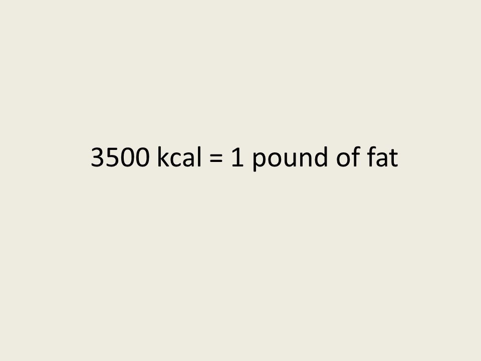 3500 kcal = 1 pound of fat