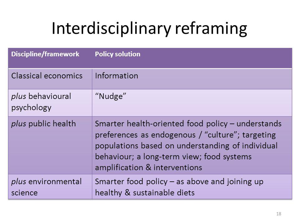 Interdisciplinary reframing 18