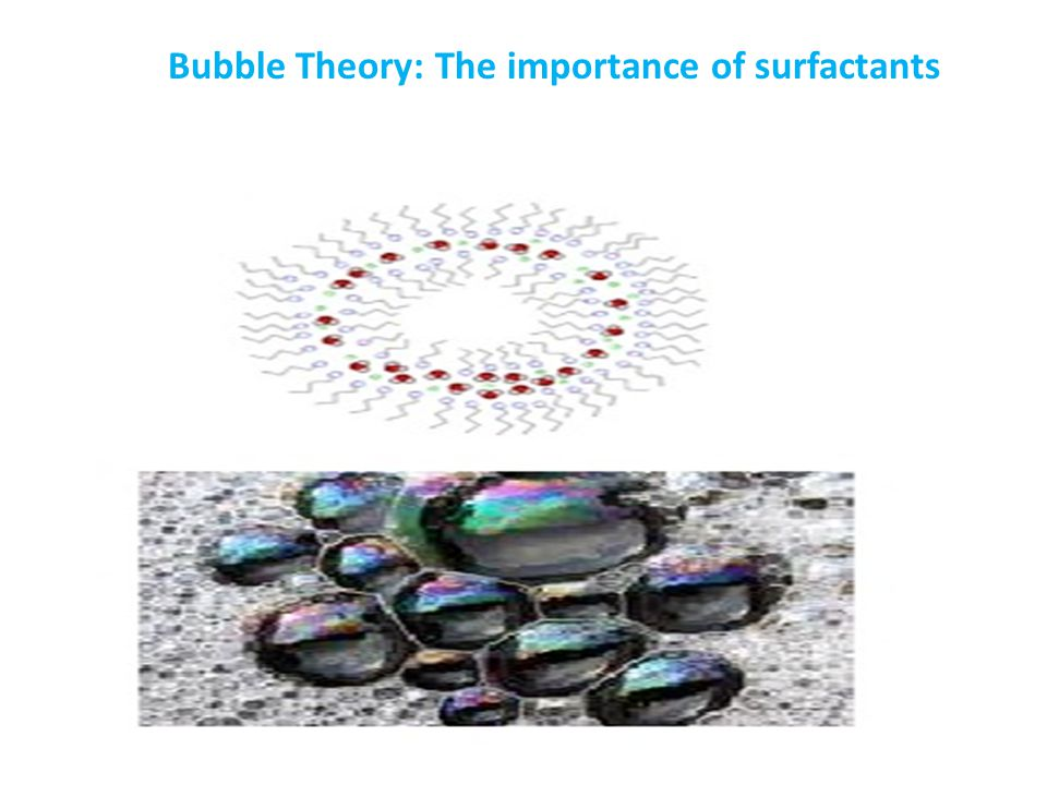 Bubble Theory: The importance of surfactants
