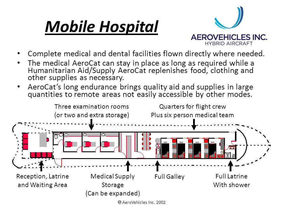 Mobile Hospital Complete medical and dental facilities flown directly where needed. The medical AeroCat can stay in place as long as required while a