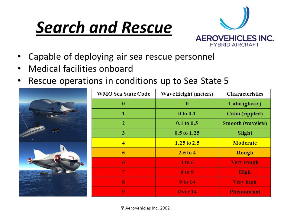 Search and Rescue Capable of deploying air sea rescue personnel Medical facilities onboard Rescue operations in conditions up to Sea State 5 AeroVehic