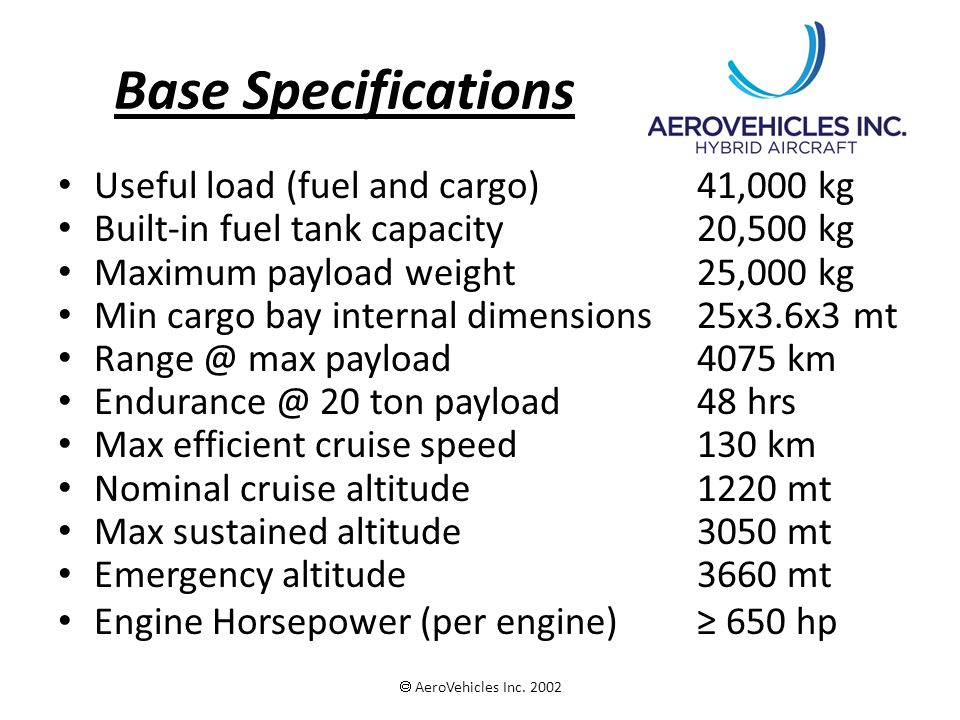 Base Specifications Useful load (fuel and cargo) 41,000 kg Built-in fuel tank capacity 20,500 kg Maximum payload weight 25,000 kg Min cargo bay intern