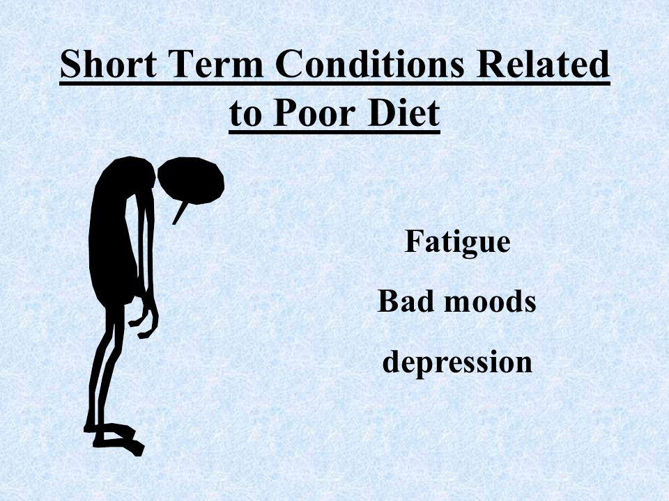 Short Term Conditions Related to Poor Diet Fatigue Bad moods depression