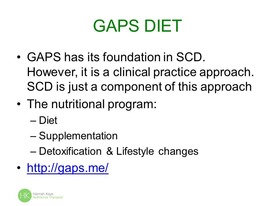 Gut & Psychology Syndrome GAPS DIET